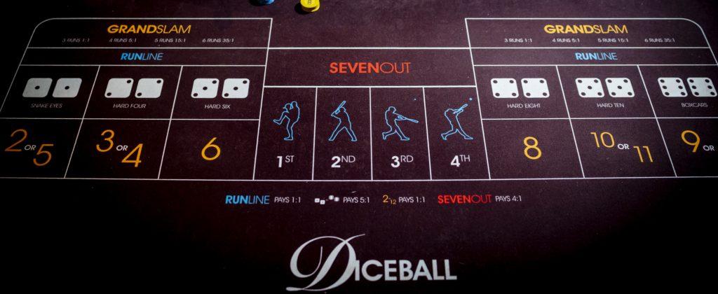 Diceball-tafel van Holland Casino