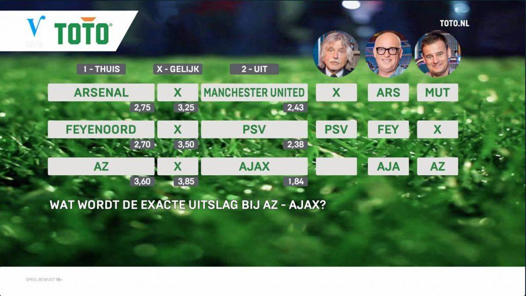 Voorspelling Voetbal Inside TOTO 1 februari 2021