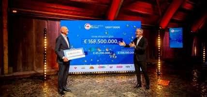 Nederlandse Loterij jaarverslag 2020 afdracht