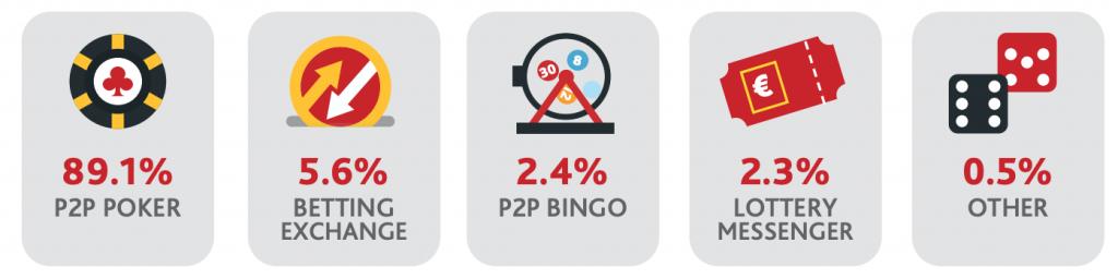 mga jaarverslag 2020 type 3 spellen in 2020